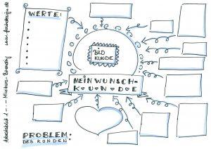 Wunschkunde frauHdesign.